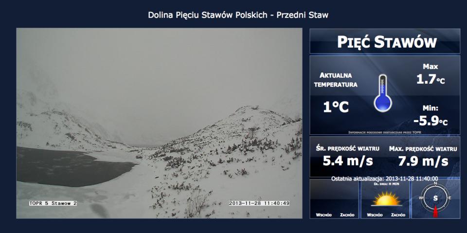 Warunki w Tatrach